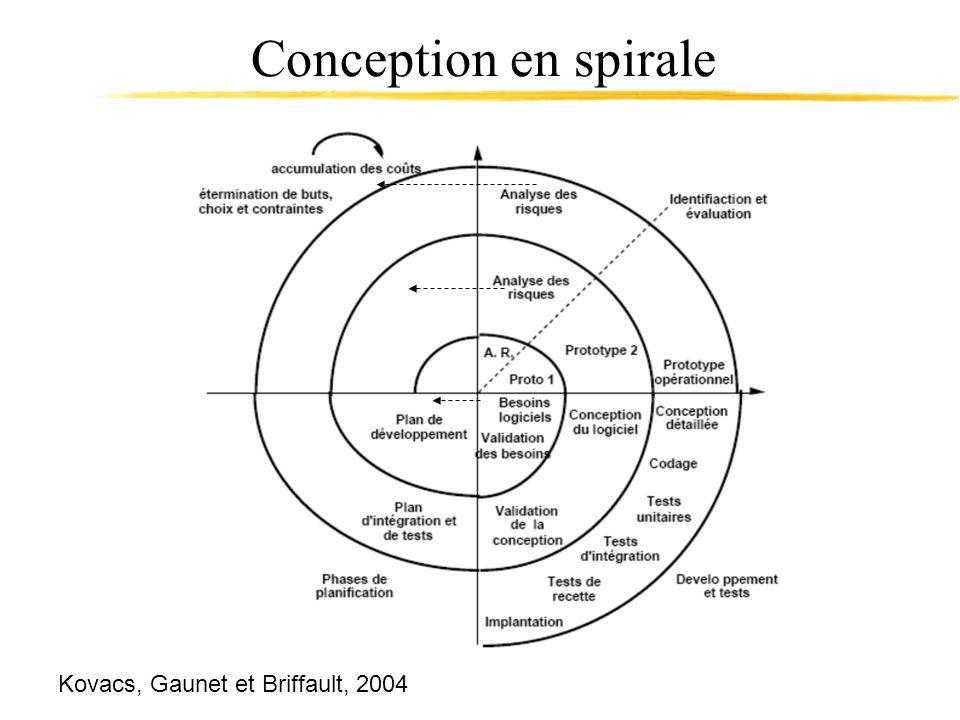 Conception en spirale Kovacs, Gaunet et Briffault, 2004