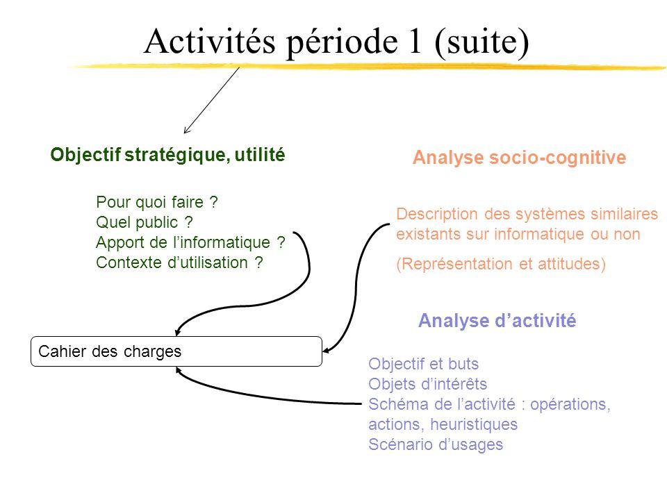 Activités période 1 (suite) Objectif stratégique, utilité Pour quoi faire ? Quel public ? Apport de linformatique ? Contexte dutilisation ? Analyse so
