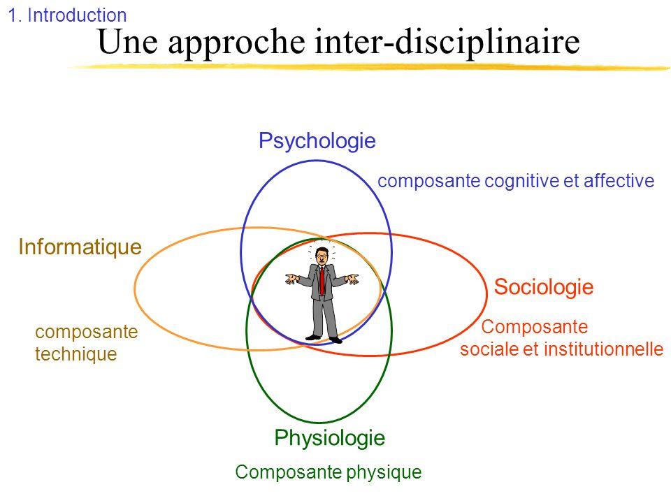 Une approche inter-disciplinaire Psychologie Sociologie Physiologie Informatique Composante sociale et institutionnelle Composante physique composante