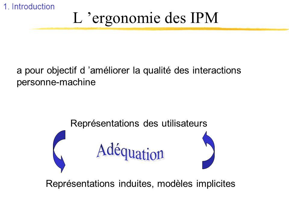 Théorie de lactivité (2) action sous-but opération Condition de réalisation Mode dexécution activité Besoin motif but