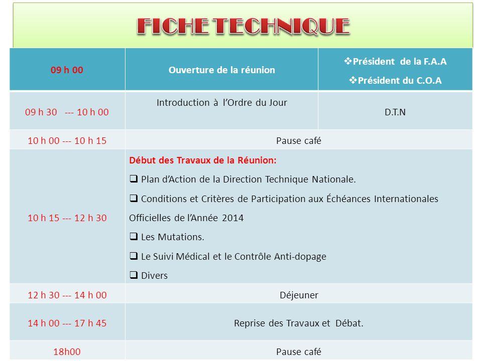 09 h 00 Ouverture de la réunion Président de la F.A.A Président du C.O.A 09 h 30 --- 10 h 00 Introduction à lOrdre du Jour D.T.N 10 h 00 --- 10 h 15 Pause café 10 h 15 --- 12 h 30 Début des Travaux de la Réunion: Plan dAction de la Direction Technique Nationale.