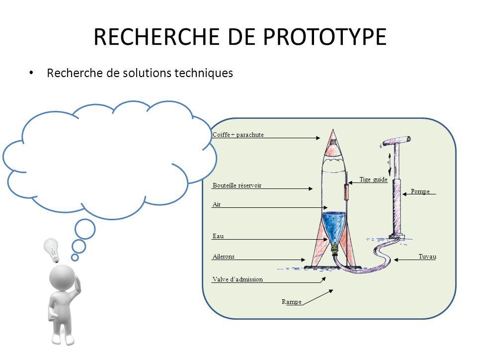 RECHERCHE DE PROTOTYPE Recherche de solutions techniques Coiffe + parachute Bouteille réservoir Air Eau Ailerons Valve dadmission Tige guide Rampe Pom