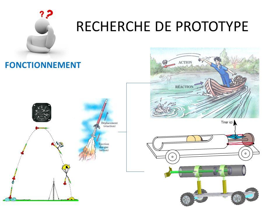 RECHERCHE DE PROTOTYPE FONCTIONNEMENT