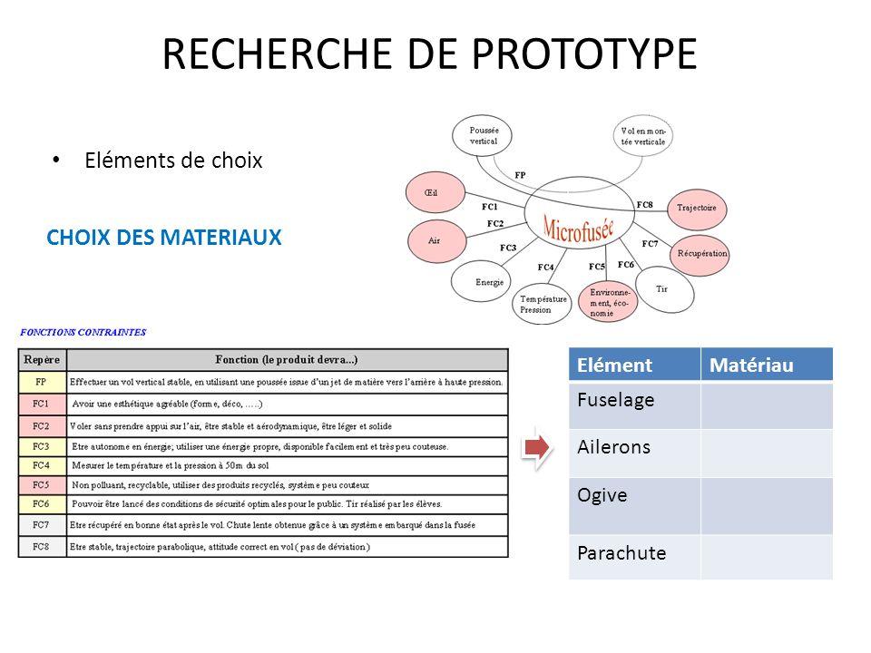 RECHERCHE DE PROTOTYPE Eléments de choix CHOIX DES MATERIAUX ElémentMatériau Fuselage Ailerons Ogive Parachute
