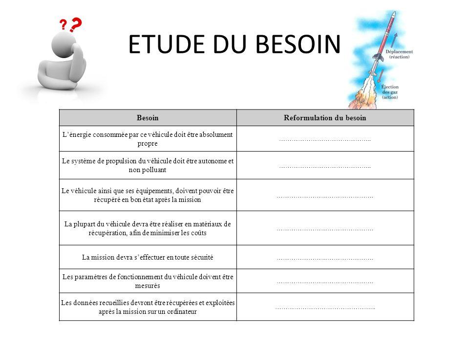 ETUDE DU BESOIN Diagramme bête à cornes