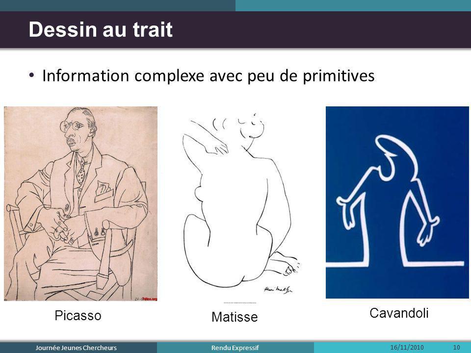 Rendu Expressif Information complexe avec peu de primitives Picasso Matisse Cavandoli Dessin au trait 16/11/2010 Journée Jeunes Chercheurs 10