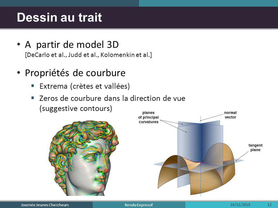 Rendu Expressif A partir de model 3D [DeCarlo et al., Judd et al., Kolomenkin et al.] Propriétés de courbure Extrema (crètes et vallées) Zeros de cour