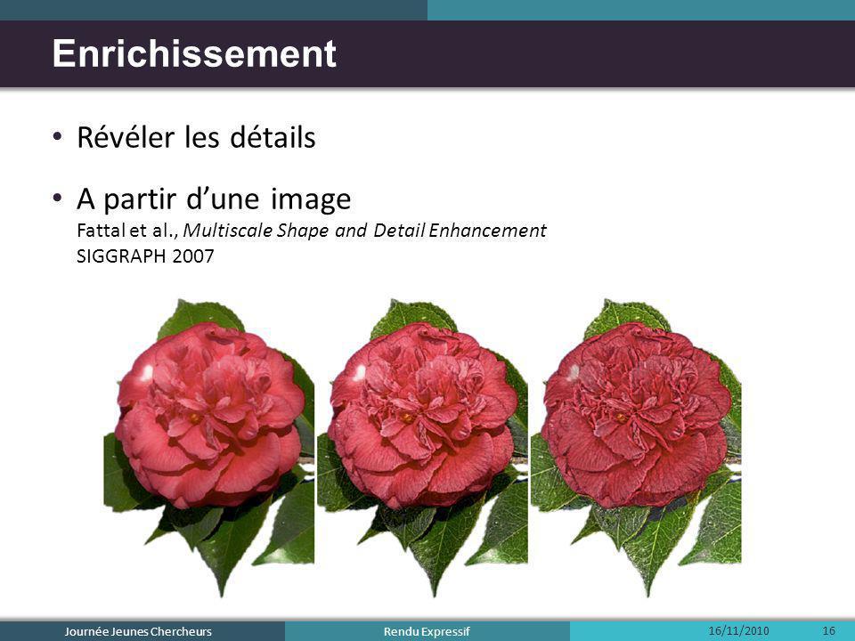 Rendu Expressif Révéler les détails A partir dune image Fattal et al., Multiscale Shape and Detail Enhancement SIGGRAPH 2007 Enrichissement 16/11/2010