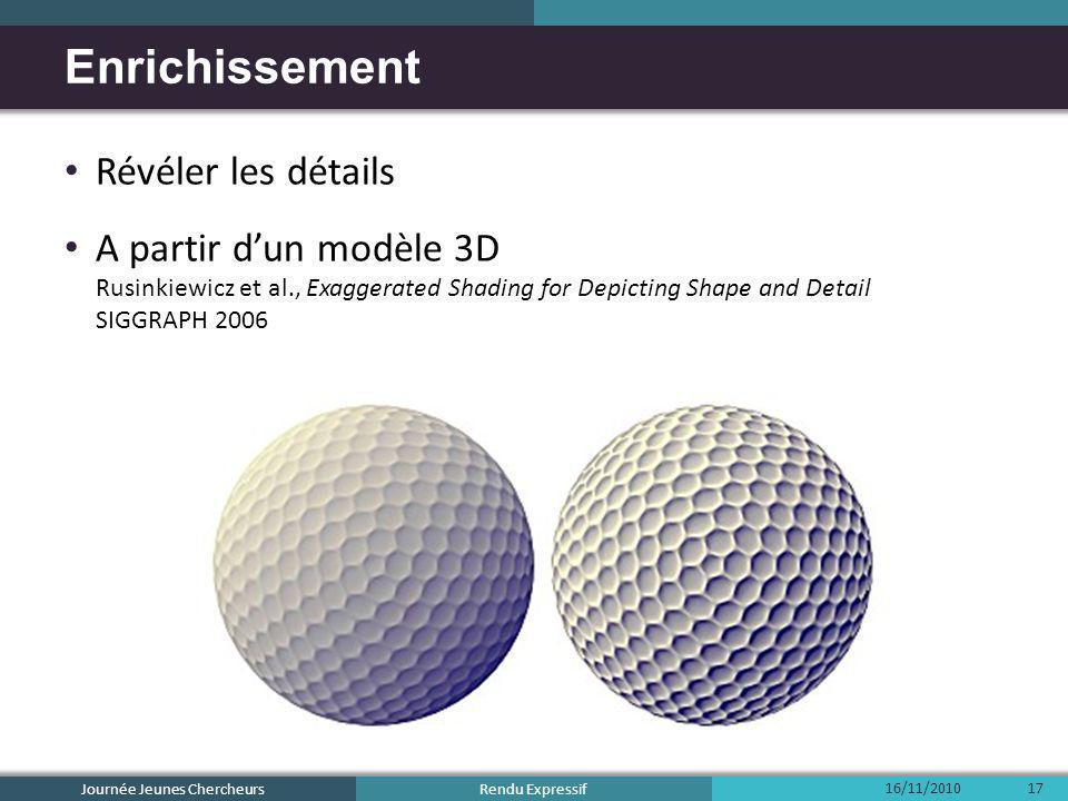 Rendu Expressif Révéler les détails A partir dun modèle 3D Rusinkiewicz et al., Exaggerated Shading for Depicting Shape and Detail SIGGRAPH 2006 Enric