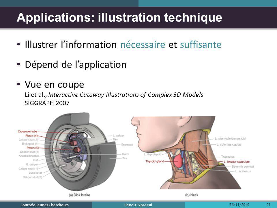 Rendu Expressif Illustrer linformation nécessaire et suffisante Dépend de lapplication Vue en coupe Li et al., Interactive Cutaway Illustrations of Co