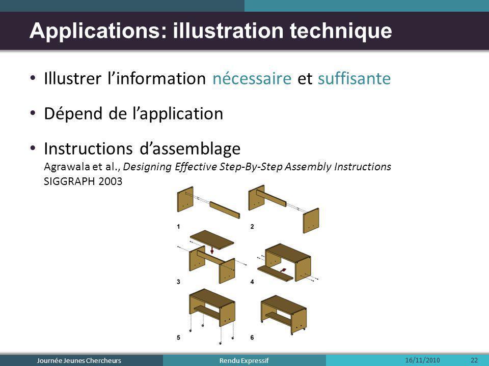 Rendu Expressif Illustrer linformation nécessaire et suffisante Dépend de lapplication Instructions dassemblage Agrawala et al., Designing Effective S