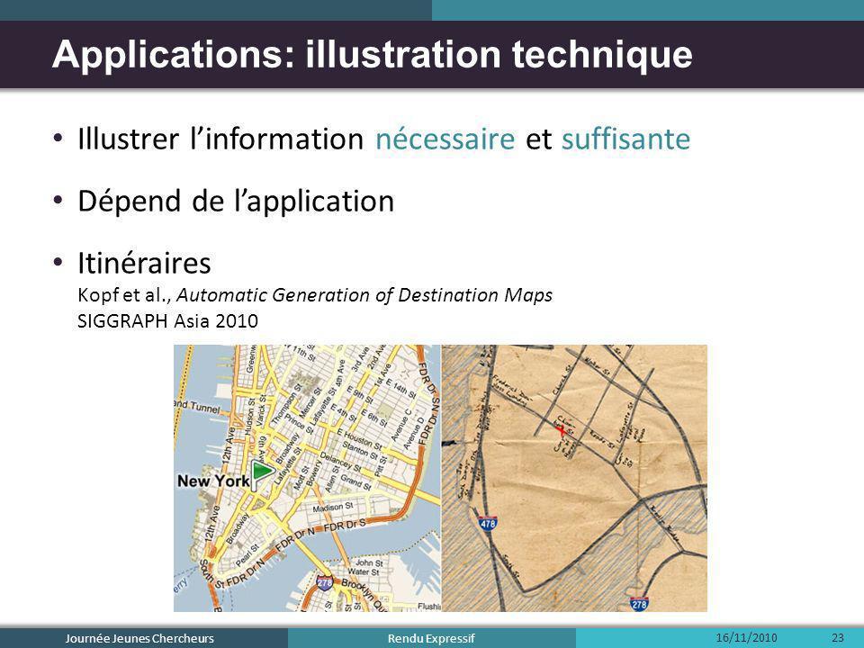 Rendu Expressif Illustrer linformation nécessaire et suffisante Dépend de lapplication Itinéraires Kopf et al., Automatic Generation of Destination Ma