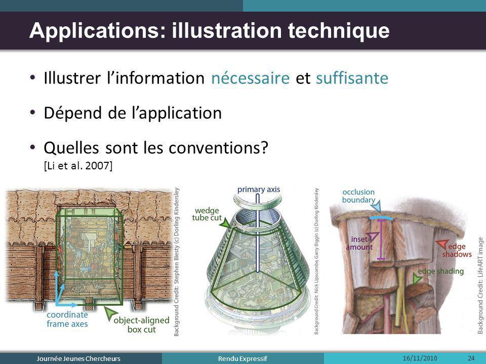 Rendu Expressif Illustrer linformation nécessaire et suffisante Dépend de lapplication Quelles sont les conventions? [Li et al. 2007] Applications: il