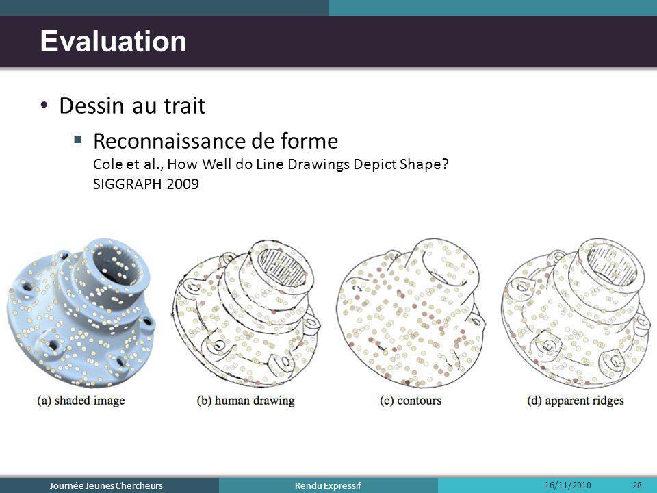 Rendu Expressif Dessin au trait Reconnaissance de forme Cole et al., How Well do Line Drawings Depict Shape? SIGGRAPH 2009 Evaluation 16/11/2010 Journ