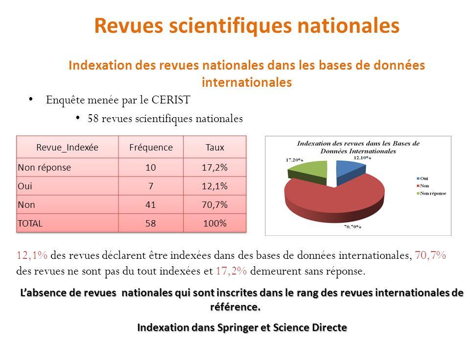 Revues scientifiques nationales Indexation des revues nationales dans les bases de données internationales 12,1% des revues déclarent être indexées da