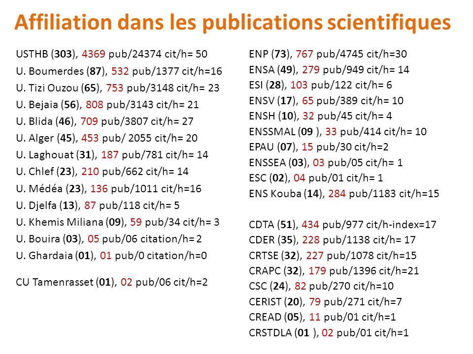 Affiliation dans les publications scientifiques ENP (73), 767 pub/4745 cit/h=30 ENSA (49), 279 pub/949 cit/h= 14 ESI (28), 103 pub/122 cit/h= 6 ENSV (