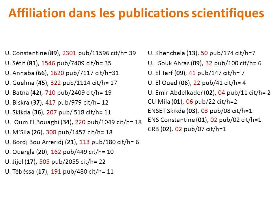 Affiliation dans les publications scientifiques U. Khenchela (13), 50 pub/174 cit/h=7 U.Souk Ahras (09), 32 pub/100 cit/h= 6 U. El Tarf (09), 41 pub/1
