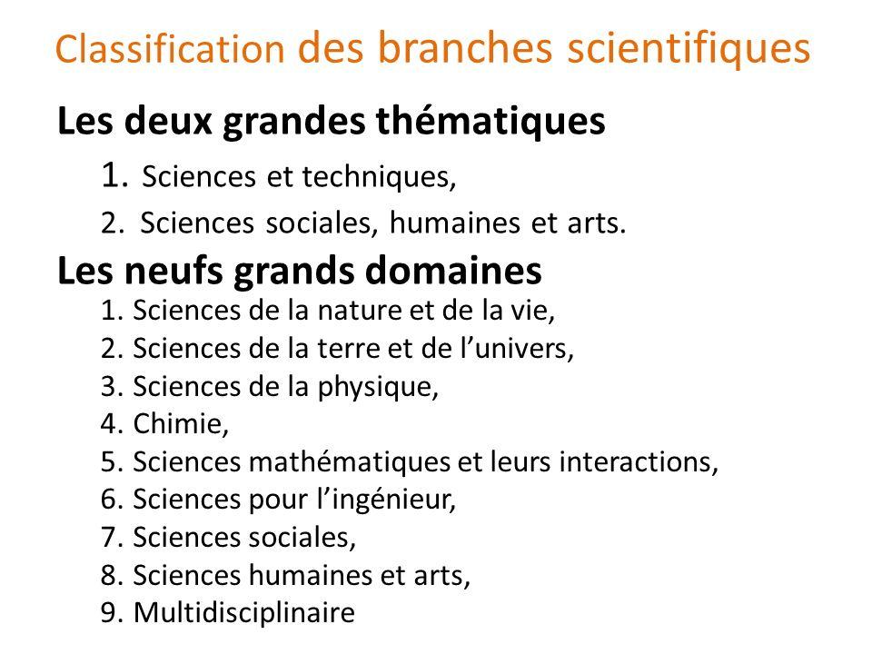 Les deux grandes thématiques 1. Sciences et techniques, 2. Sciences sociales, humaines et arts. Classification des branches scientifiques Les neufs gr