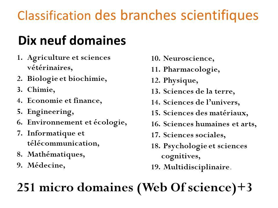 Affiliation dans les publications scientifiques U.