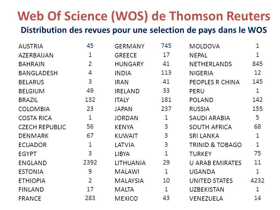 Web Of Science (WOS) de Thomson Reuters Distribution des revues pour une selection de pays dans le WOS AUSTRIA 45 GERMANY 745 MOLDOVA 1 AZERBAIJAN 1 G
