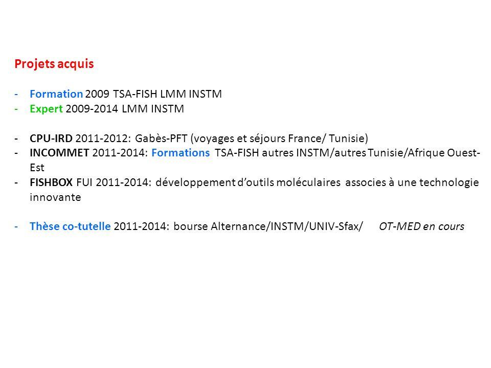 Projets acquis -Formation 2009 TSA-FISH LMM INSTM -Expert 2009-2014 LMM INSTM -CPU-IRD 2011-2012: Gabès-PFT (voyages et séjours France/ Tunisie) -INCOMMET 2011-2014: Formations TSA-FISH autres INSTM/autres Tunisie/Afrique Ouest- Est -FISHBOX FUI 2011-2014: développement doutils moléculaires associes à une technologie innovante -Thèse co-tutelle 2011-2014: bourse Alternance/INSTM/UNIV-Sfax/ OT-MED en cours