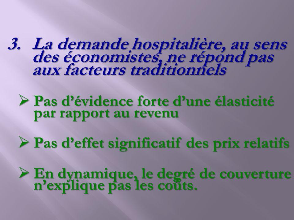 3.La demande hospitalière, au sens des économistes, ne répond pas aux facteurs traditionnels Pas dévidence forte dune élasticité par rapport au revenu