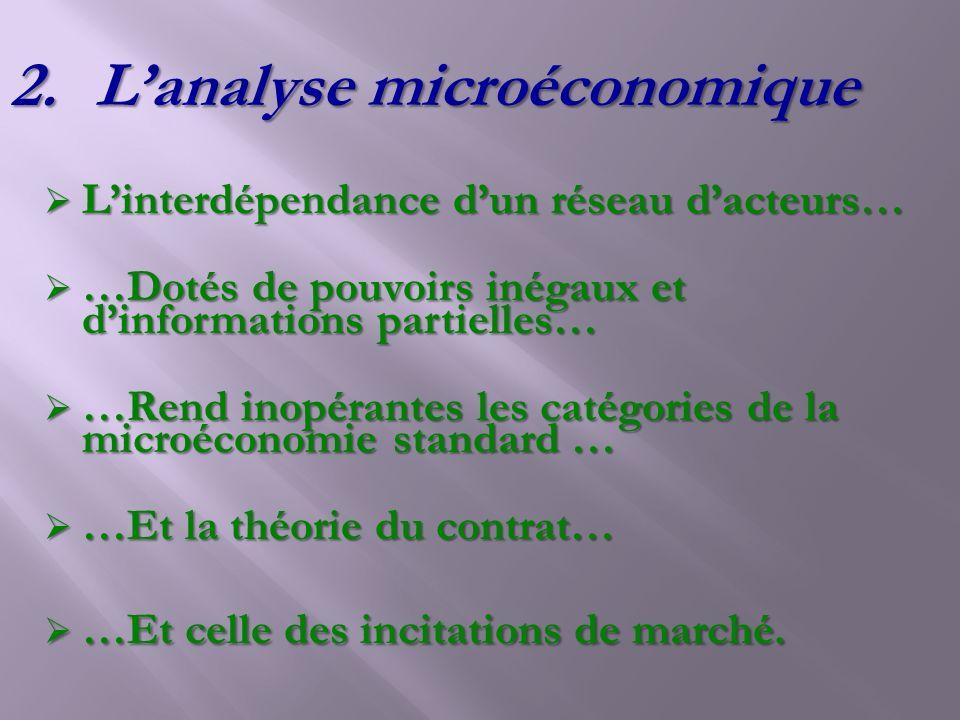 2.Lanalyse microéconomique Linterdépendance dun réseau dacteurs… Linterdépendance dun réseau dacteurs… …Dotés de pouvoirs inégaux et dinformations par