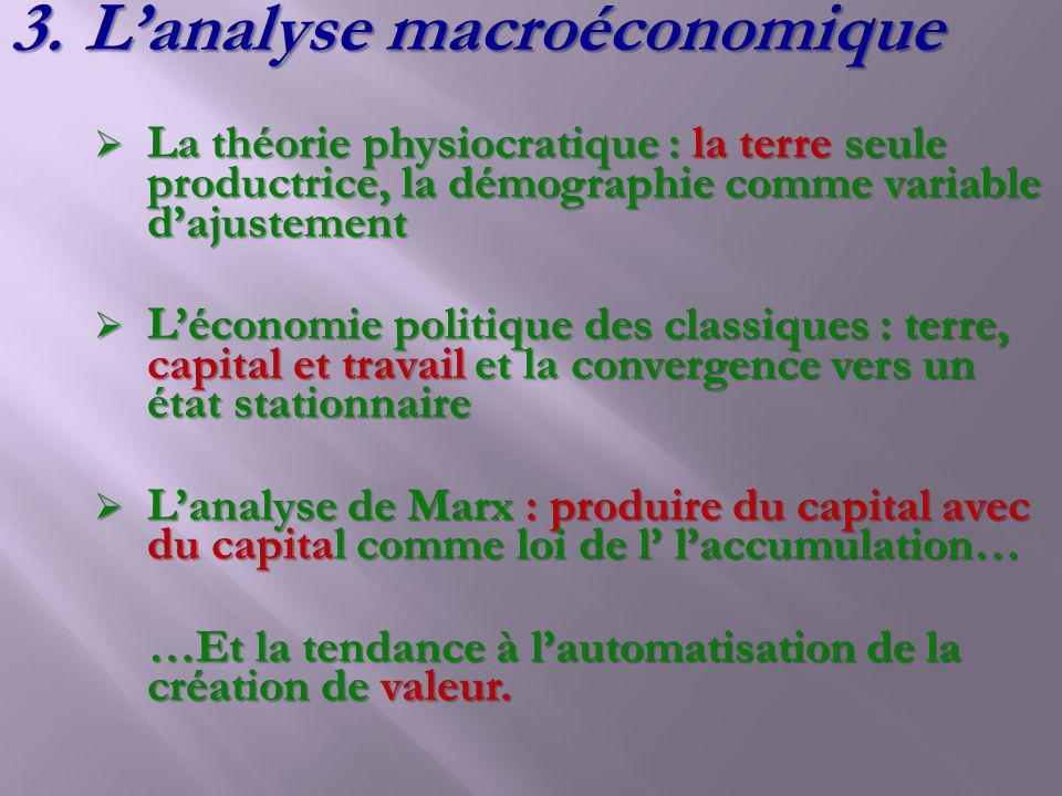 3.Lanalyse macroéconomique La théorie physiocratique : la terre seule productrice, la démographie comme variable dajustement La théorie physiocratique