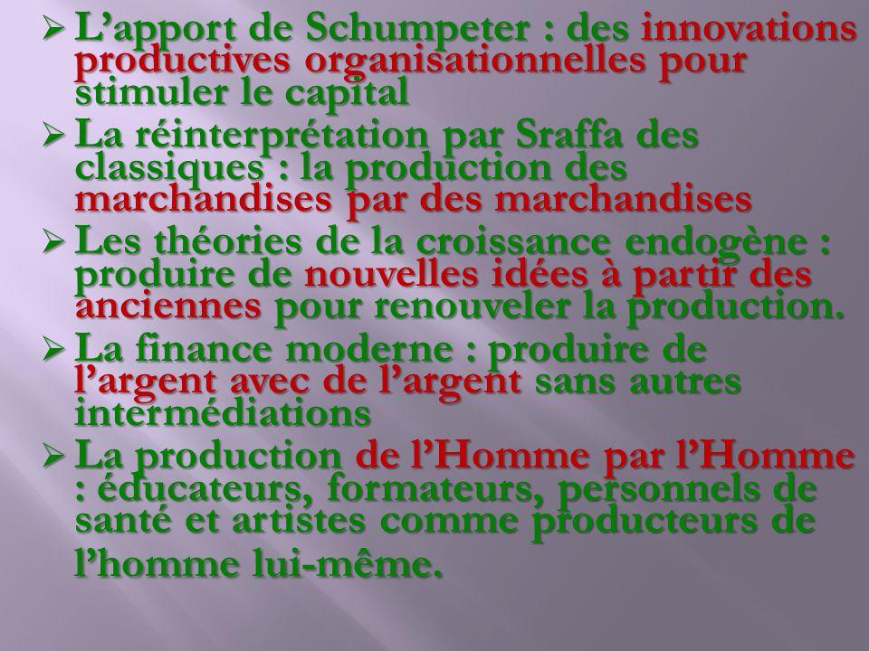 Lapport de Schumpeter : des innovations productives organisationnelles pour stimuler le capital Lapport de Schumpeter : des innovations productives or
