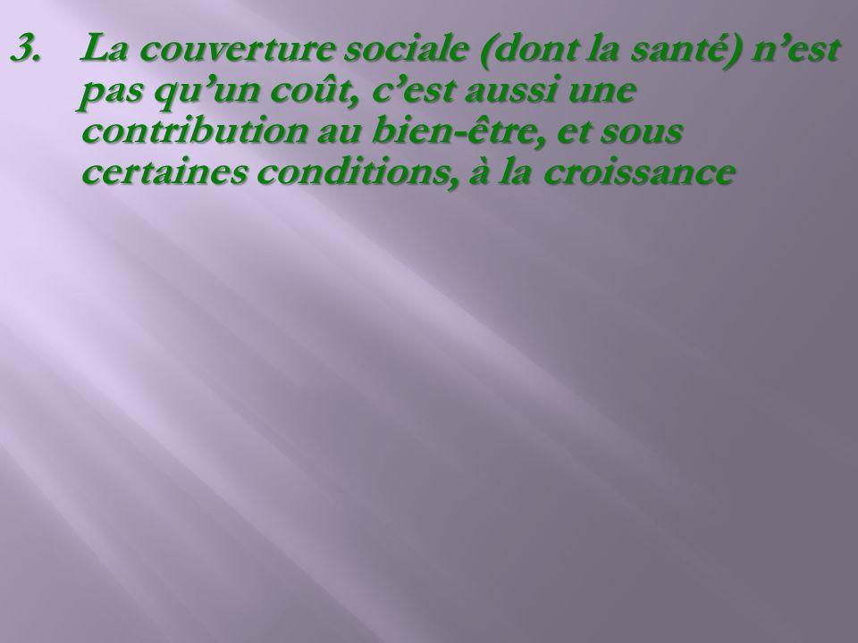 3.La couverture sociale (dont la santé) nest pas quun coût, cest aussi une contribution au bien-être, et sous certaines conditions, à la croissance