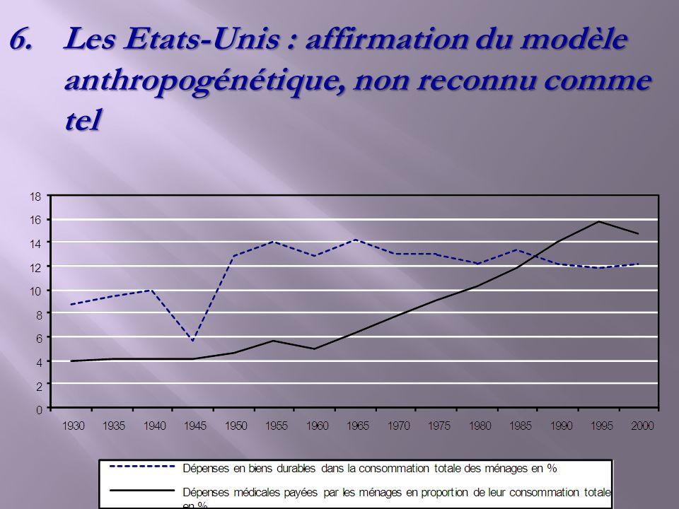 6.Les Etats-Unis : affirmation du modèle anthropogénétique, non reconnu comme tel