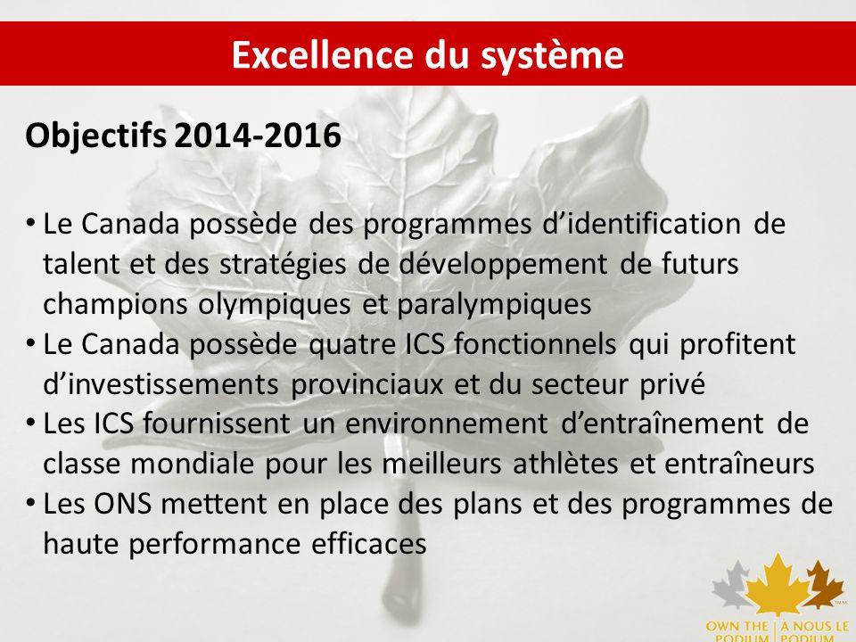 Objectifs 2014-2016 Le Canada possède des programmes didentification de talent et des stratégies de développement de futurs champions olympiques et pa