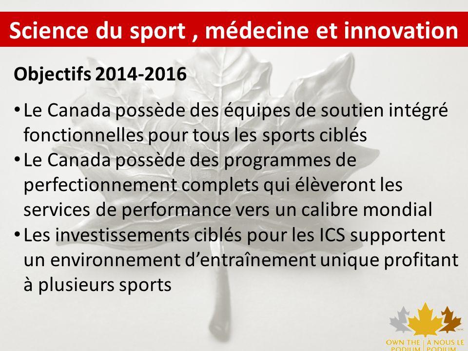 Objectifs 2014-2016 Le Canada possède des équipes de soutien intégré fonctionnelles pour tous les sports ciblés Le Canada possède des programmes de pe