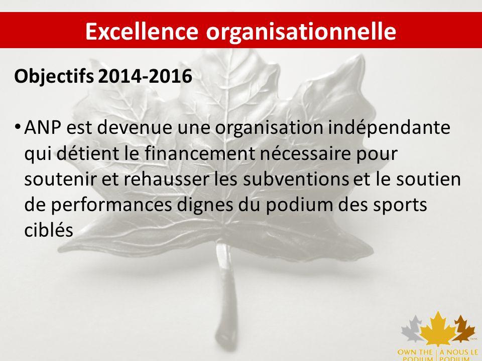 Objectifs 2014-2016 ANP est devenue une organisation indépendante qui détient le financement nécessaire pour soutenir et rehausser les subventions et