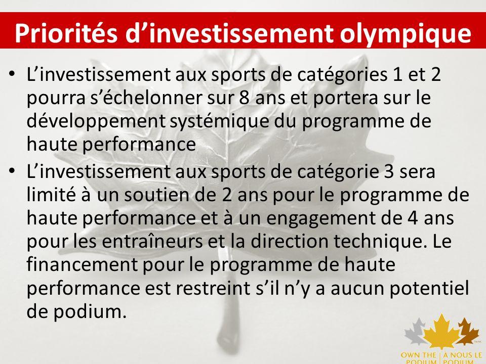 Linvestissement aux sports de catégories 1 et 2 pourra séchelonner sur 8 ans et portera sur le développement systémique du programme de haute performa