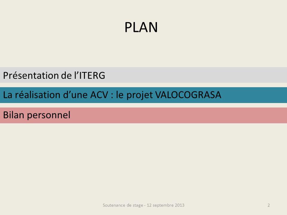 Soutenance de stage - 12 septembre 20133 Présentation de lITERG