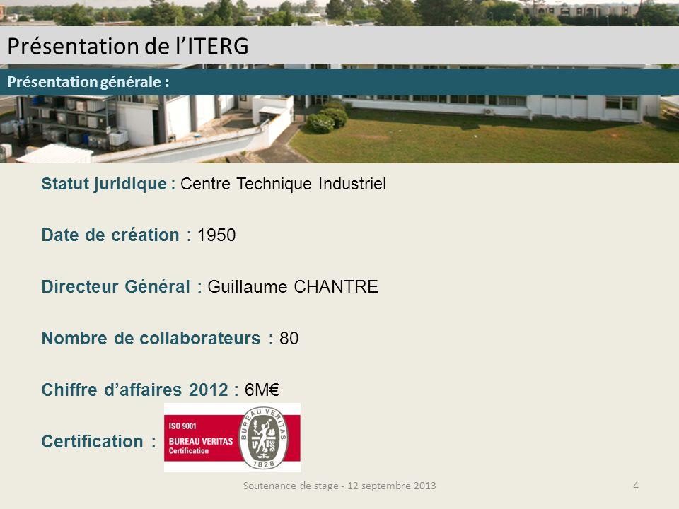 Soutenance de stage - 12 septembre 20135 Présentation de lITERG ITERG Producteurs et utilisateurs de corps gras Pouvoirs publics Consommateurs Recherche publique Le positionnement de lITERG :