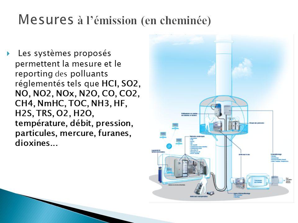 Il est important de réduire les émissions de dioxines, furanes, mercure et autres métaux lourds avant quils narrivent dans latmosphère et se déposent sur la terre car impossible à éliminer.