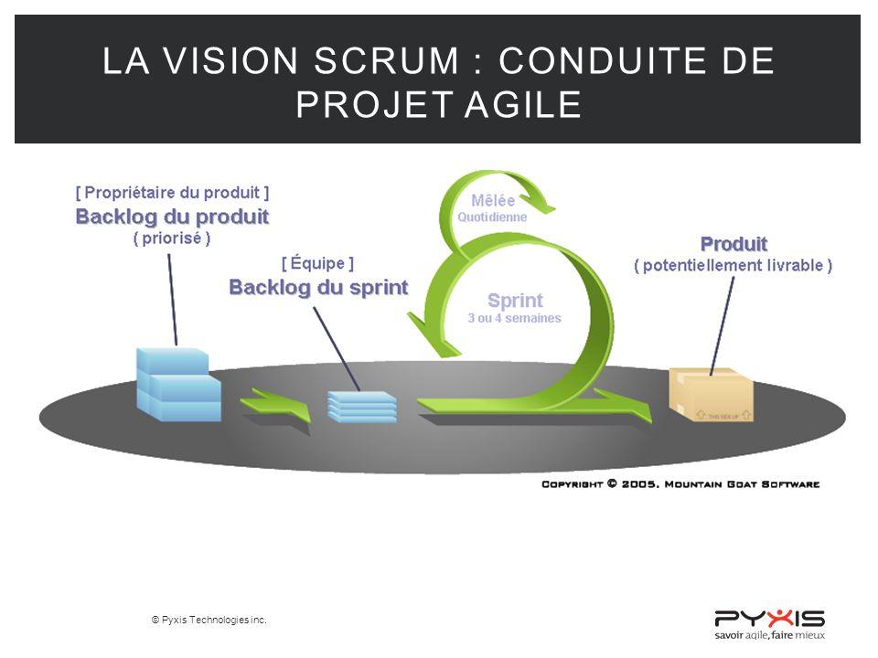 © Pyxis Technologies inc. LA VISION SCRUM : CONDUITE DE PROJET AGILE