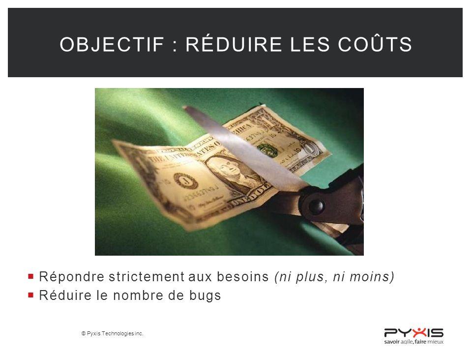 © Pyxis Technologies inc. Tout Projet = Succès OBJECTIF : EVITER LES DÉRIVES