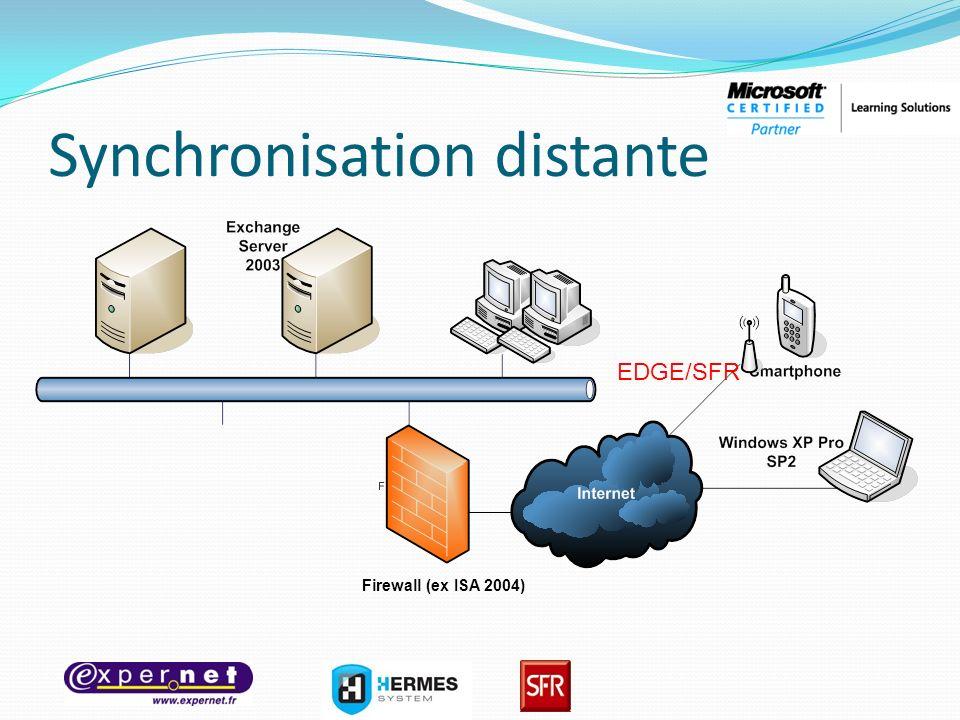 Synchronisation distante EDGE/SFR Firewall (ex ISA 2004)