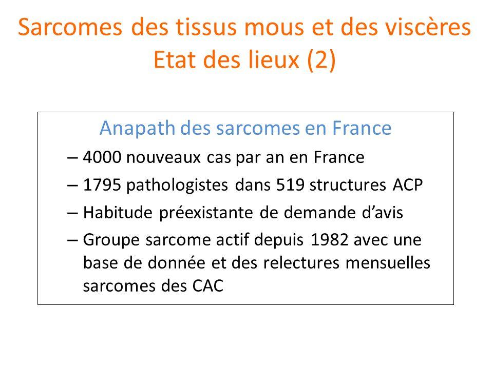 Sarcomes des tissus mous et des viscères Etat des lieux (2) Anapath des sarcomes en France – 4000 nouveaux cas par an en France – 1795 pathologistes d