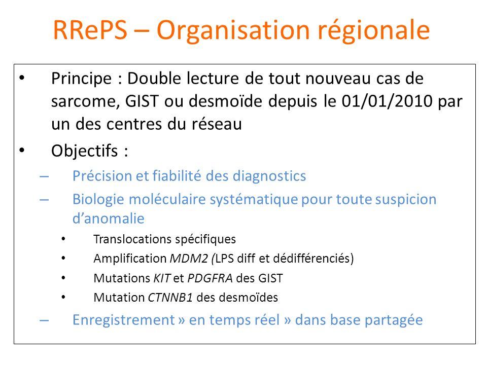 RRePS – Organisation régionale Principe : Double lecture de tout nouveau cas de sarcome, GIST ou desmoïde depuis le 01/01/2010 par un des centres du r