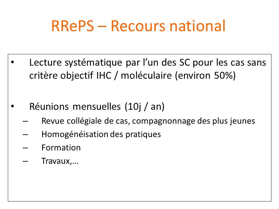 RRePS – Recours national Lecture systématique par lun des SC pour les cas sans critère objectif IHC / moléculaire (environ 50%) Réunions mensuelles (1