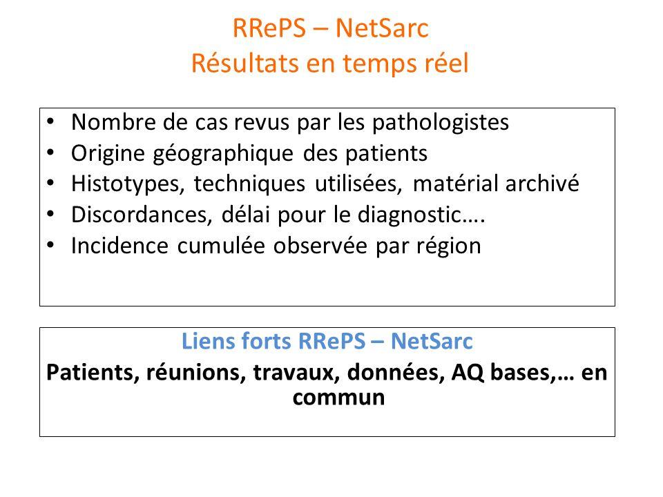 RRePS – NetSarc Résultats en temps réel Nombre de cas revus par les pathologistes Origine géographique des patients Histotypes, techniques utilisées,