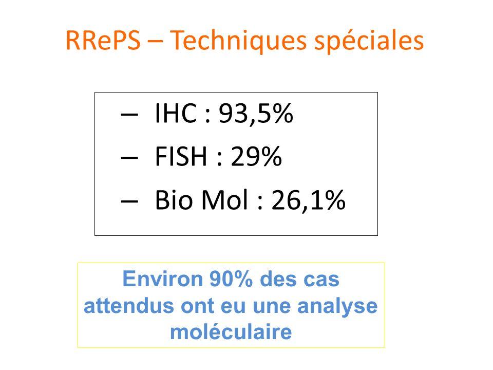 RRePS – Techniques spéciales – IHC : 93,5% – FISH : 29% – Bio Mol : 26,1% Environ 90% des cas attendus ont eu une analyse moléculaire