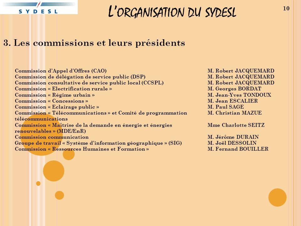 L ORGANISATION DU SYDESL 3. Les commissions et leurs présidents 10 Commission dAppel dOffres (CAO) Commission de délégation de service public (DSP) Co
