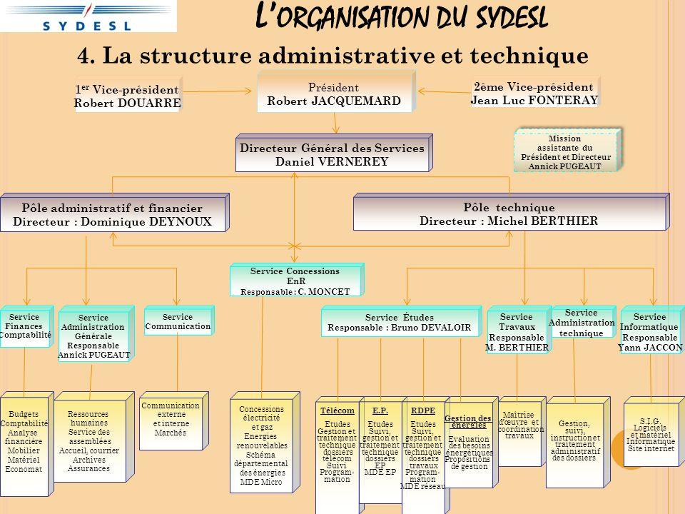 L ORGANISATION DU SYDESL 4. La structure administrative et technique 11 Président Robert JACQUEMARD 1 er Vice-président Robert DOUARRE 2ème Vice-prési