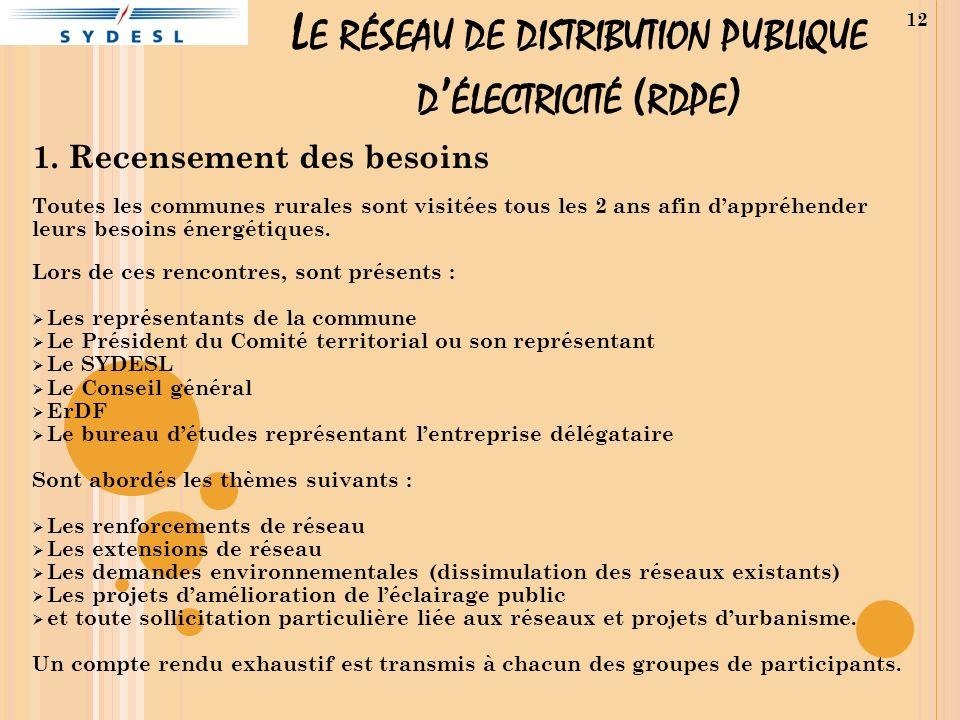 L E RÉSEAU DE DISTRIBUTION PUBLIQUE D ÉLECTRICITÉ ( RDPE ) 1. Recensement des besoins Toutes les communes rurales sont visitées tous les 2 ans afin da