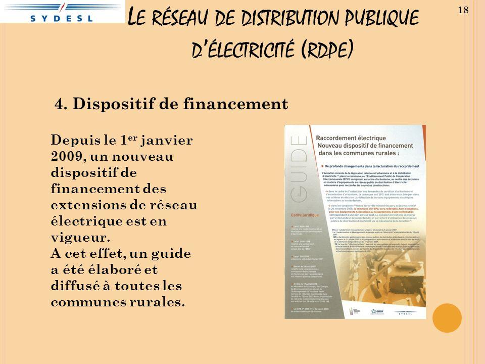 L E RÉSEAU DE DISTRIBUTION PUBLIQUE D ÉLECTRICITÉ ( RDPE ) 18 4. Dispositif de financement Depuis le 1 er janvier 2009, un nouveau dispositif de finan